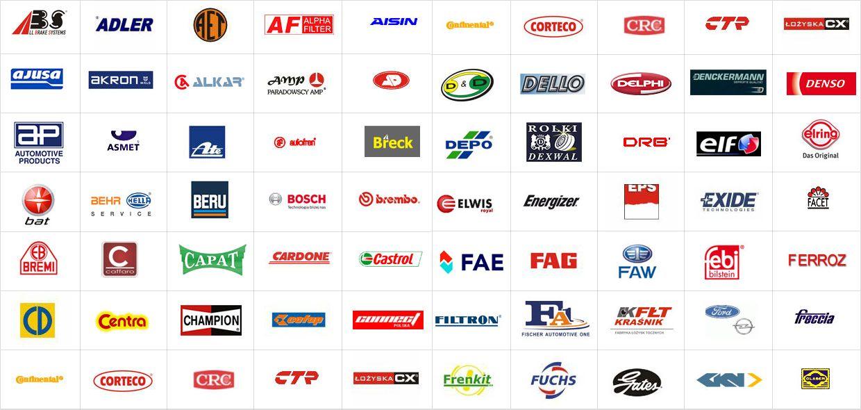 Producenci części samochodowych